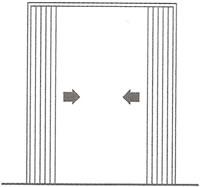 Plast Porta fechamento central